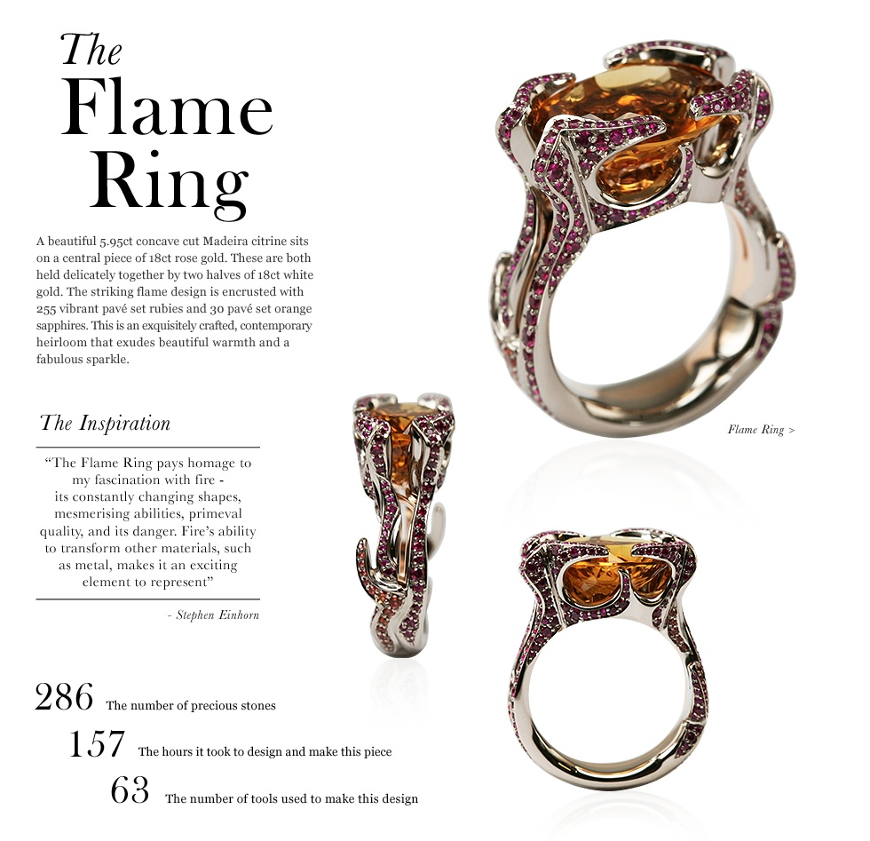 Stephen Einhorn the-flame-ring