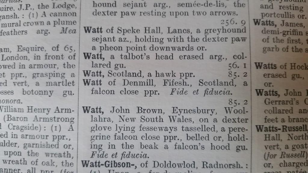 Family names Watt