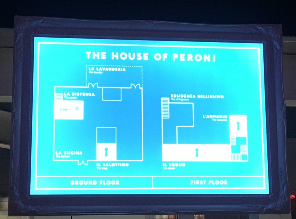 Maketh-the-Man - House of Peroni – Layout Map
